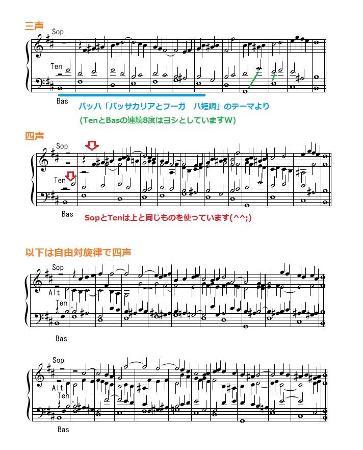 バッハ「パッサカリアとフーガ ハ短調」のテーマで4声対位法の作例
