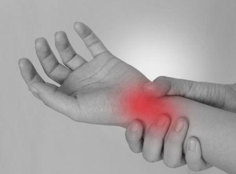 手首の激痛