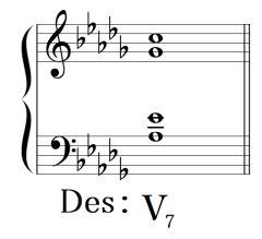 ナポリ調の属和音
